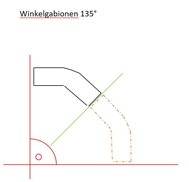 Winkel-Gabionenzaun 135° Tiefe 0,22m