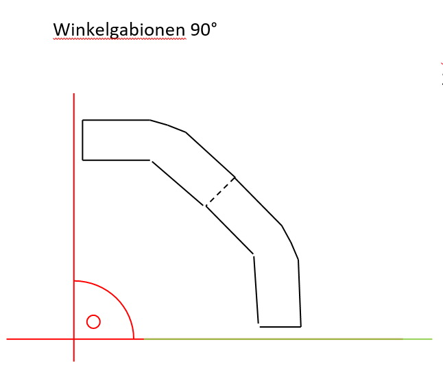 Winkel-Gabionenzaun 90° Tiefe 0,22m